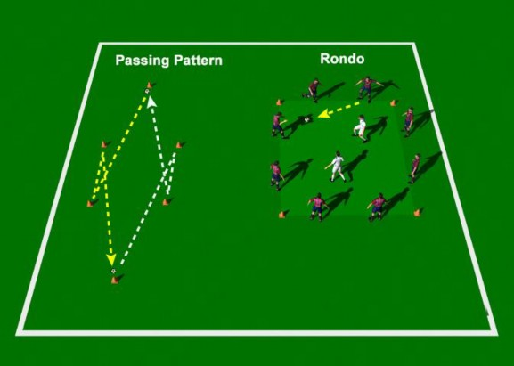 The Science of Rondo | Port Moody Soccer Club